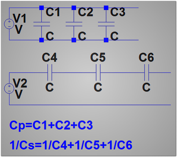 condensatori SP