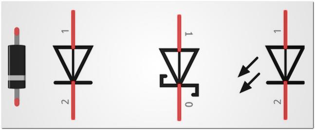 simboli-diodo
