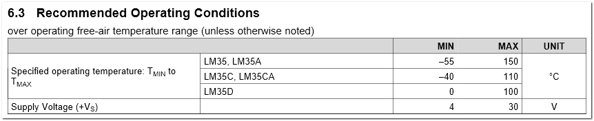 lm35-temp