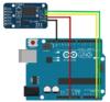 Arduino ed RTC - it